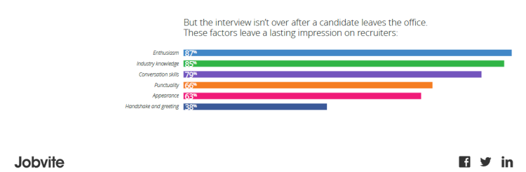2015-jobvite-lasting-impressions