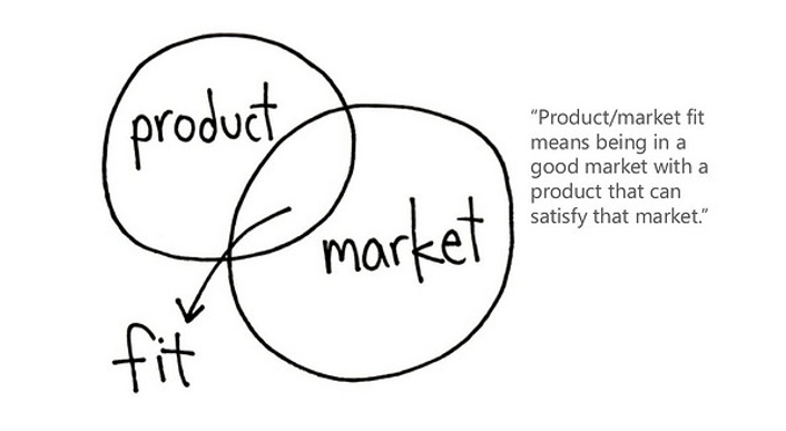 Product Market Fit(PMF)