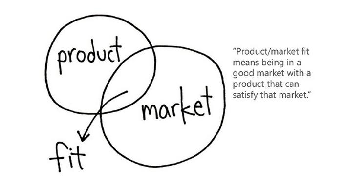 PFM - product market fit